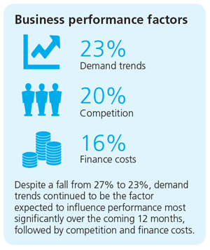 SCS-business-performance-Dec-17.png